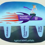 How Patented Technology Can Propel Your Business Beyond Competitors