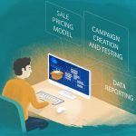 Use eBay's Promoted Listings Standard to Unlock Your E-Commerce Selling Power